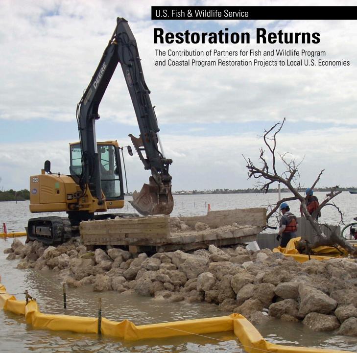 Restoration Returns