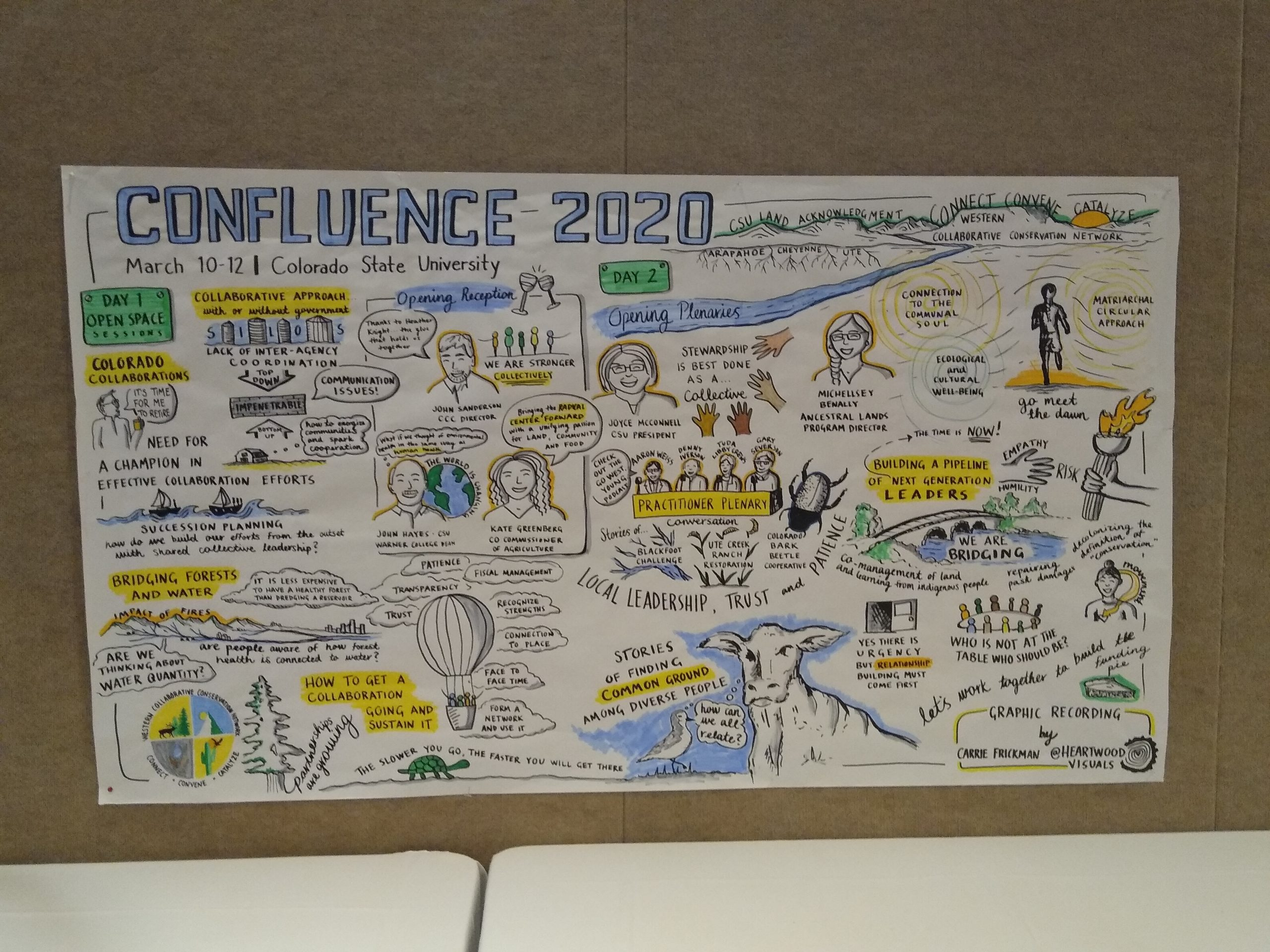 WCCN Confluence 2020 Poster